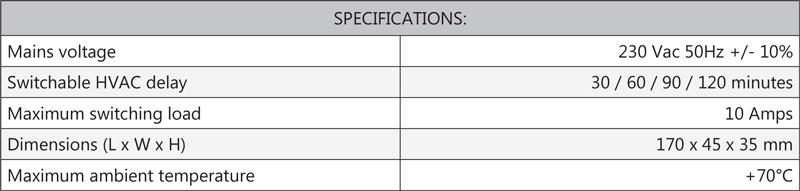 HVAC Specifications