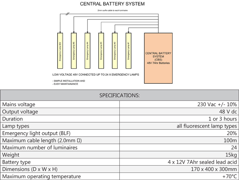 Cosine Developments CBS centralised battery systems