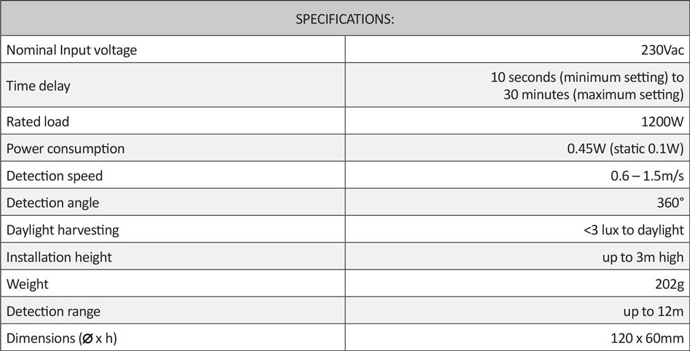 CD IR 28B Occupancy Sensor Specifications