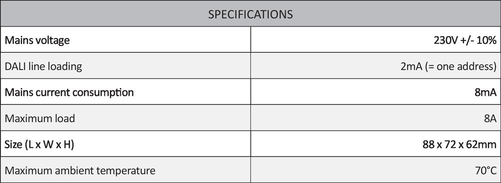 Cosine Developments DIN Smart Switch specifications