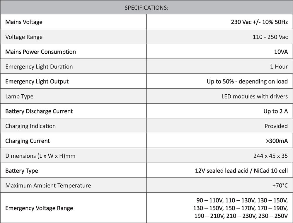 Cosine Developments LED 20W CC specifications