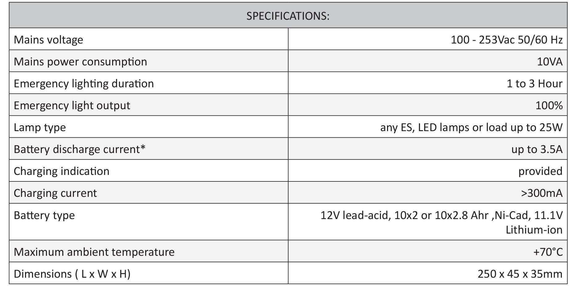 Cosine Developments ES25W sepcifications